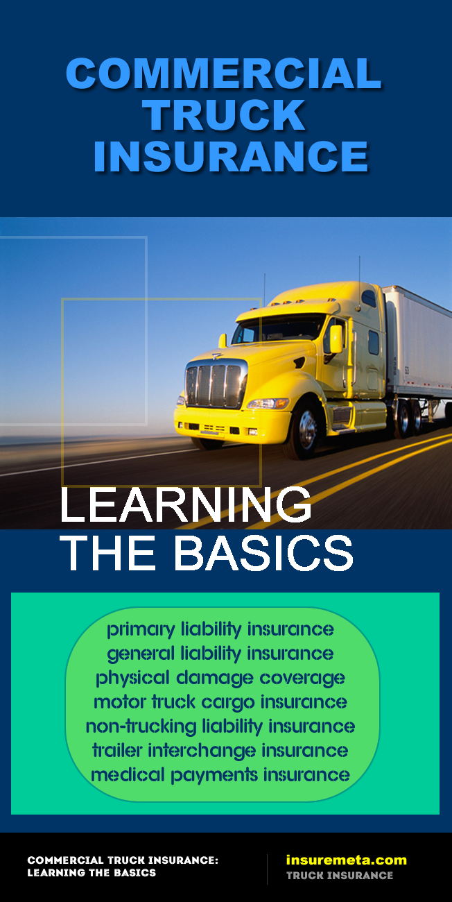 insuremeta.com-Commercial Truck Insurance: Learning the Basics